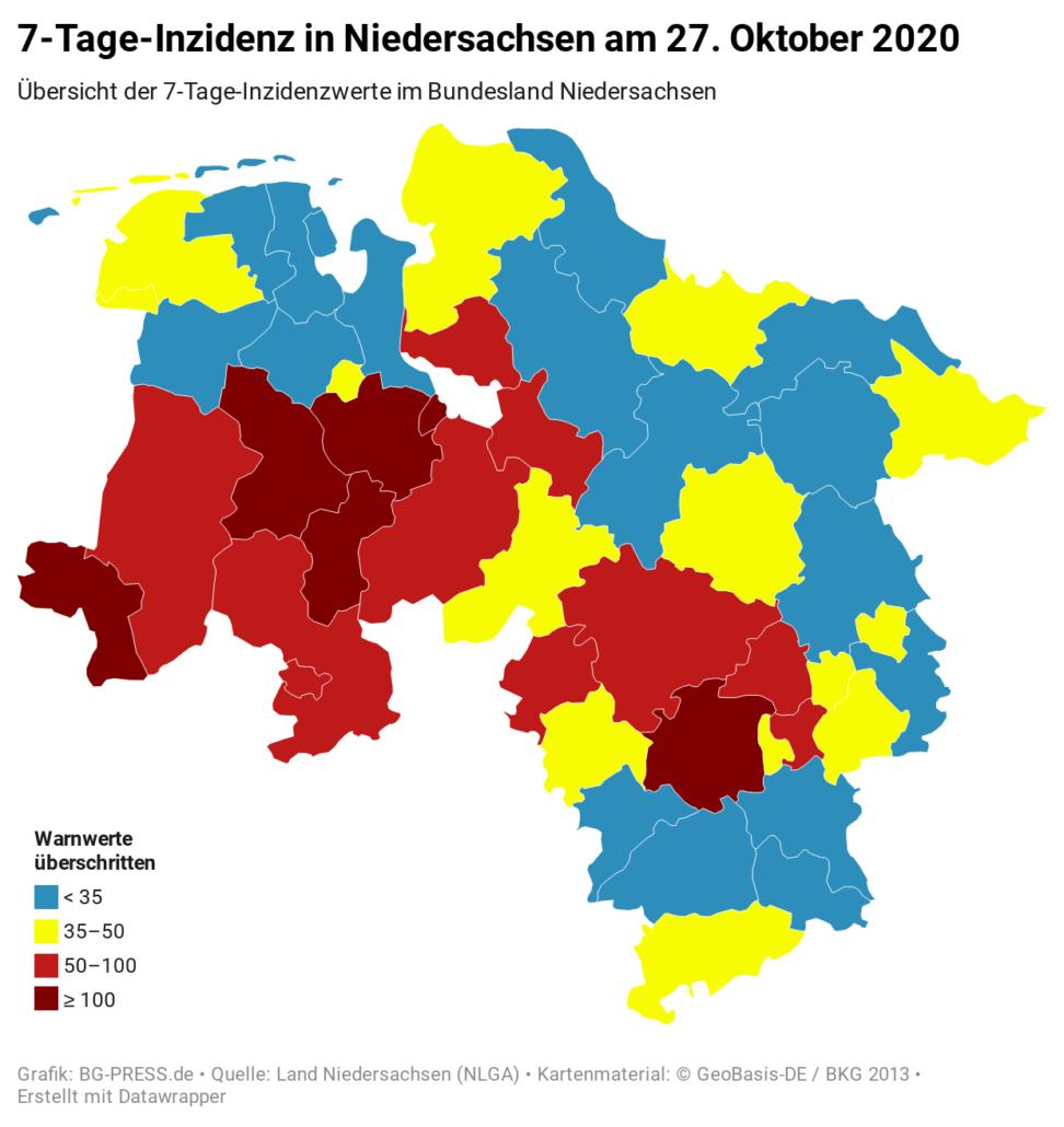 Coronavirus Region Hannover