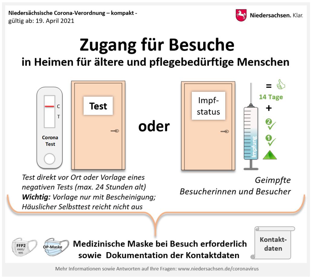 2021 04 25 C VO kompakt quadratisch Zugang Heim
