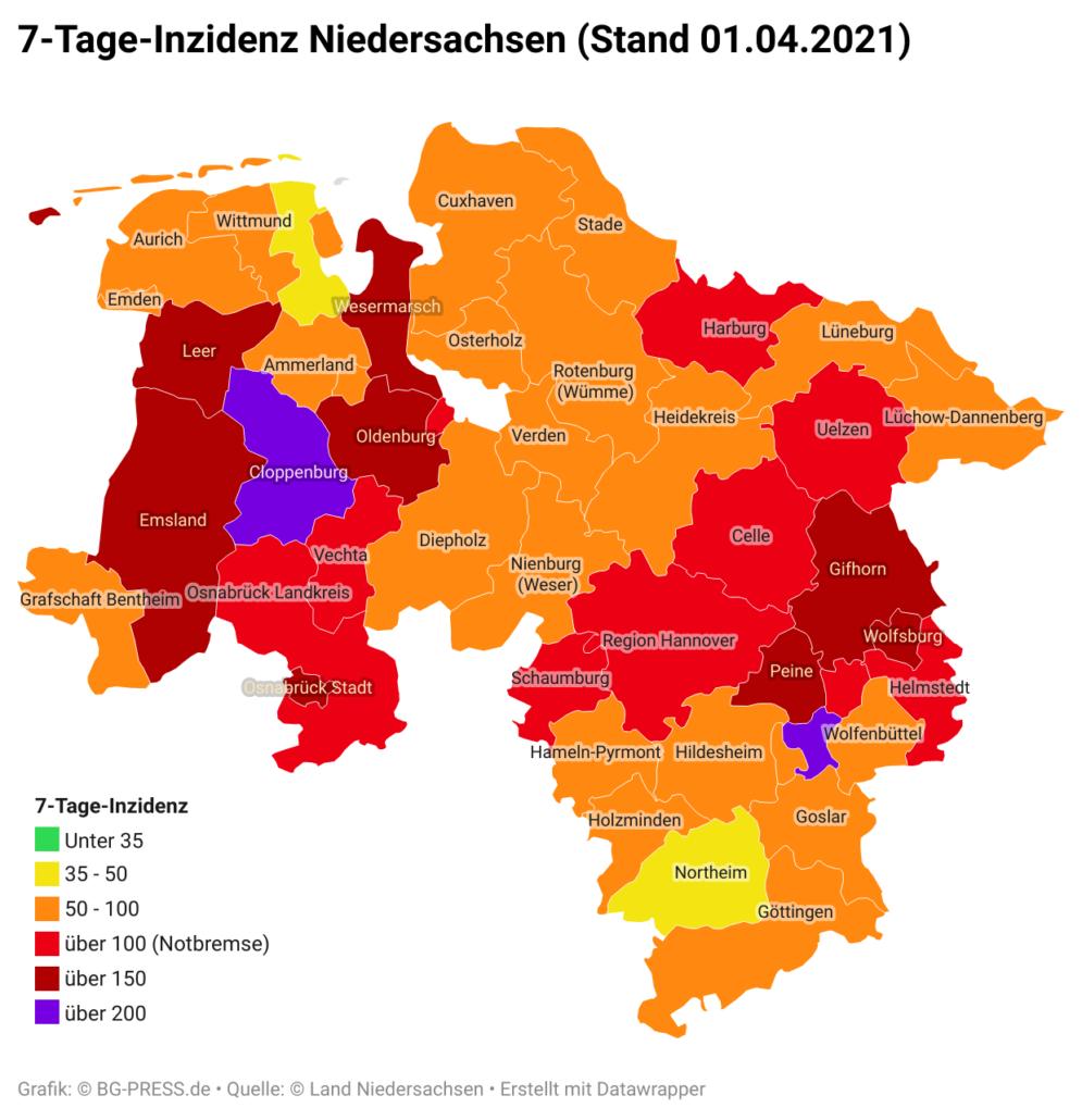NLZCn 7 tage inzidenz niedersachsen stand 01 04 2021 br br